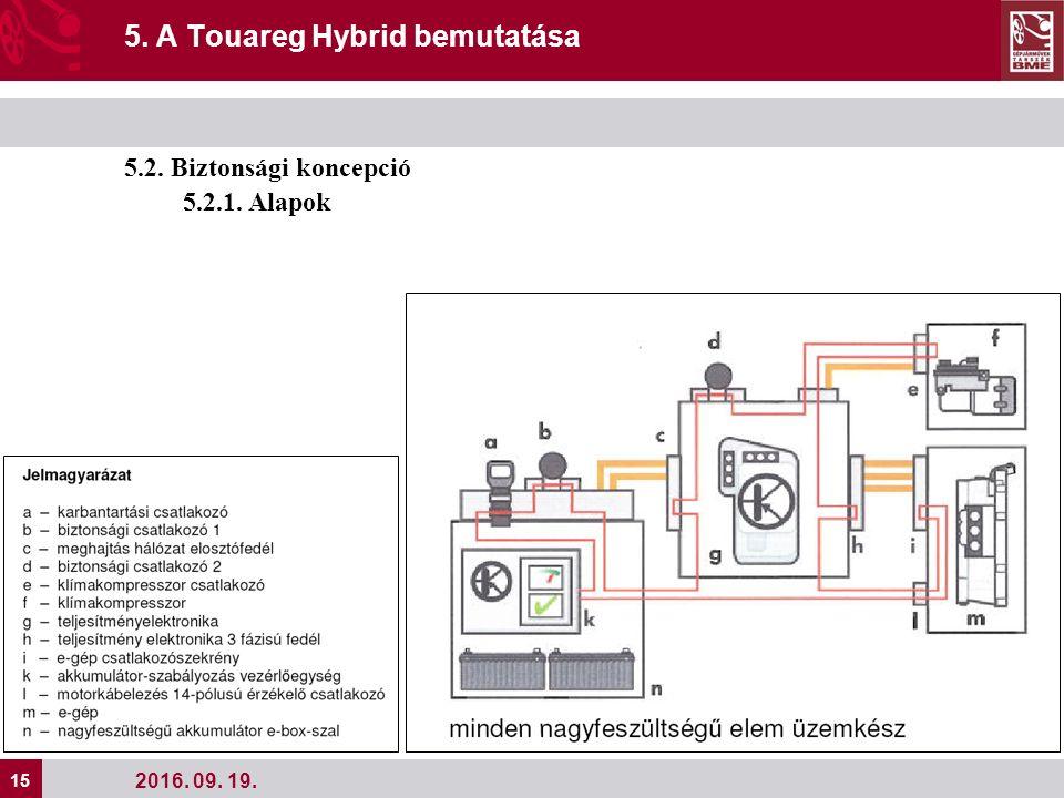 15 2016. 09. 19. 5. A Touareg Hybrid bemutatása 5.2. Biztonsági koncepció 5.2.1. Alapok