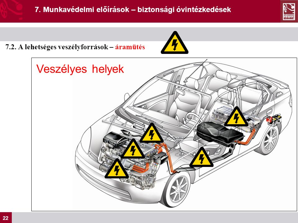 22 7. Munkavédelmi előírások – biztonsági óvintézkedések 7.2.