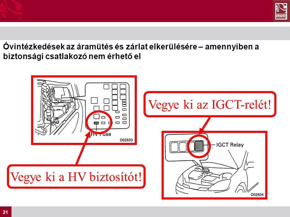 31 Óvintézkedések az áramütés és zárlat elkerülésére – amennyiben a biztonsági csatlakozó nem érhető el Vegye ki a HV biztosítót.