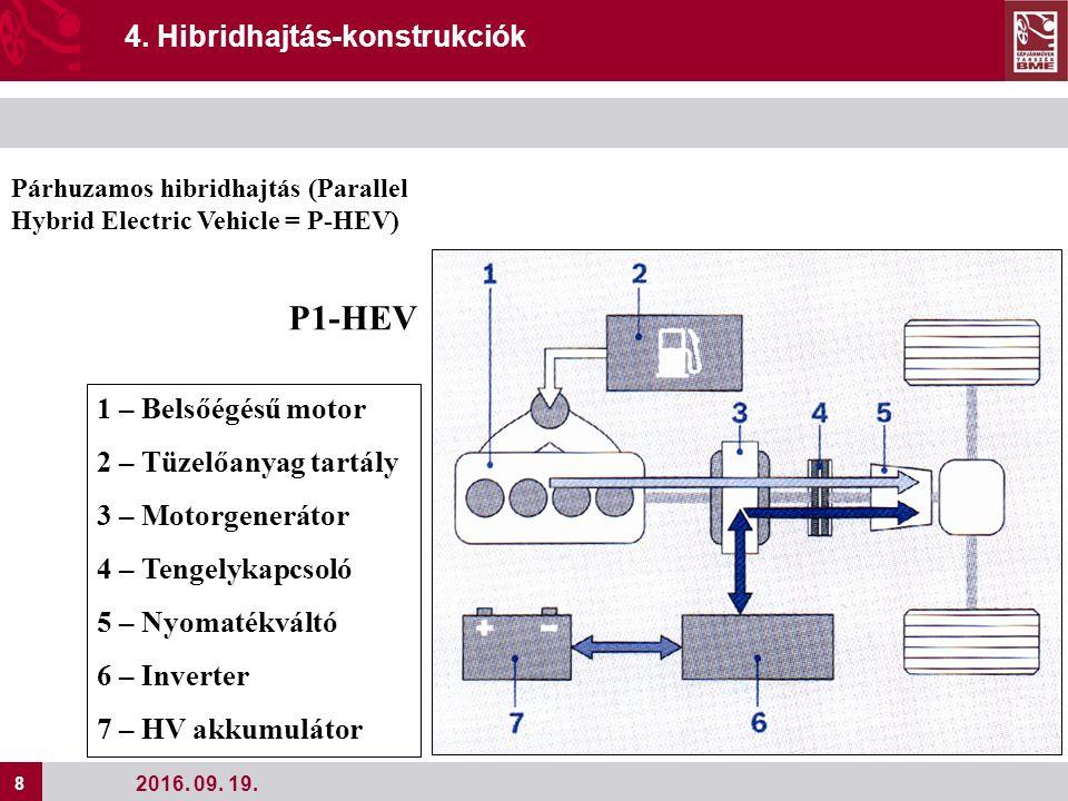 29 7.Munkavédelmi előírások – biztonsági óvintézkedések 7.3.