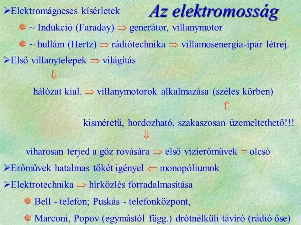 Az elektromosság  Elektromágneses kísérletek  ~ Indukció (Faraday)  generátor, villanymotor  ~ hullám (Hertz)  rádiótechnika  villamosenergia-ip