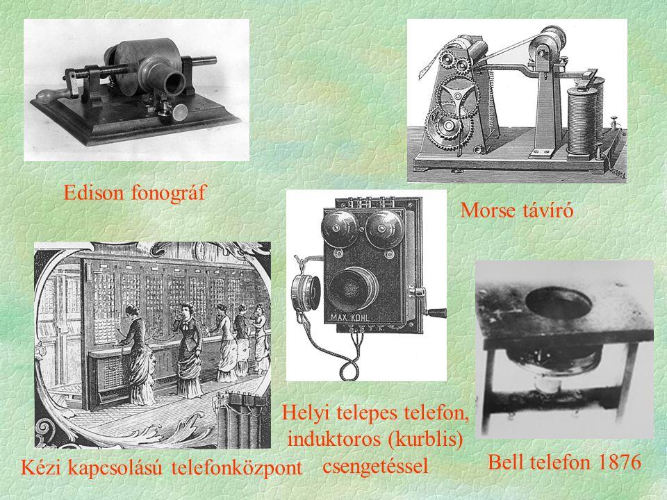 Helyi telepes telefon, induktoros (kurblis) csengetéssel Morse távíró Kézi kapcsolású telefonközpont Edison fonográf Bell telefon 1876