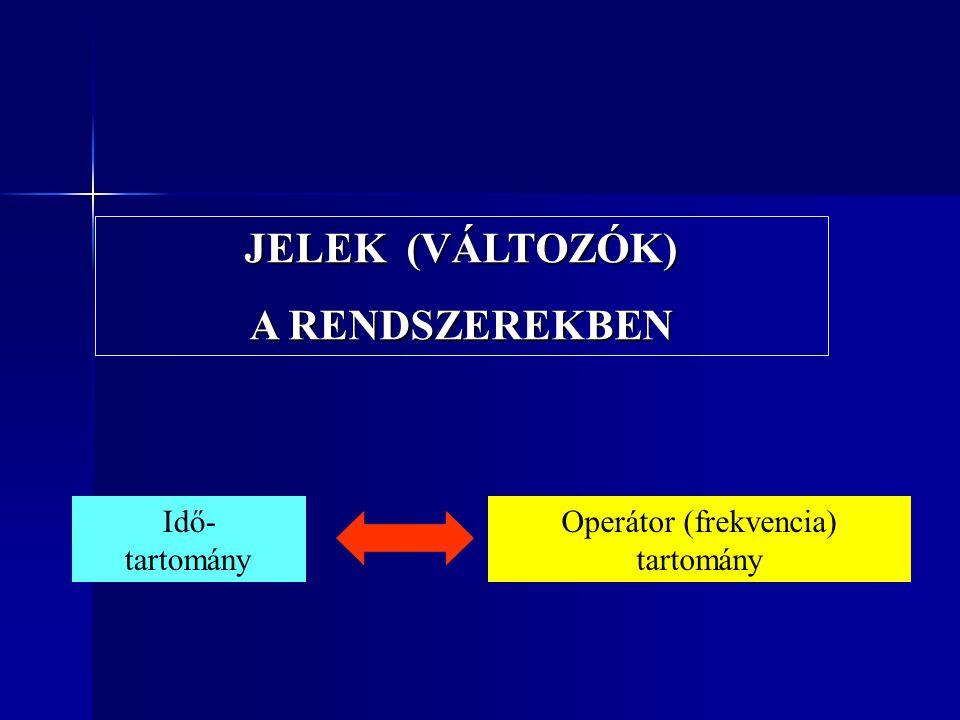 JELEK (VÁLTOZÓK) A RENDSZEREKBEN Idő- tartomány Operátor (frekvencia) tartomány