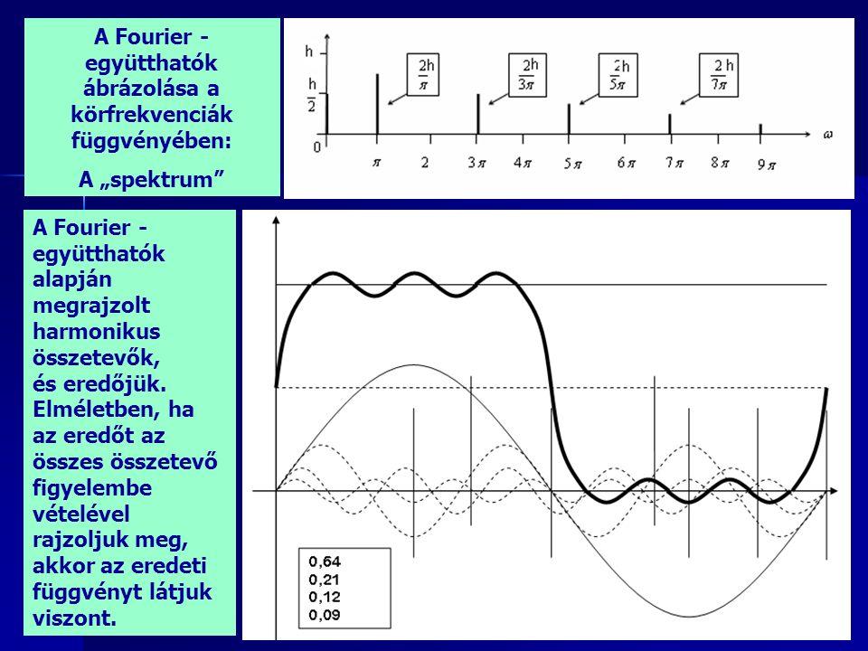 """A Fourier - együtthatók ábrázolása a körfrekvenciák függvényében: A """"spektrum A Fourier - együtthatók alapján megrajzolt harmonikus összetevők, és eredőjük."""