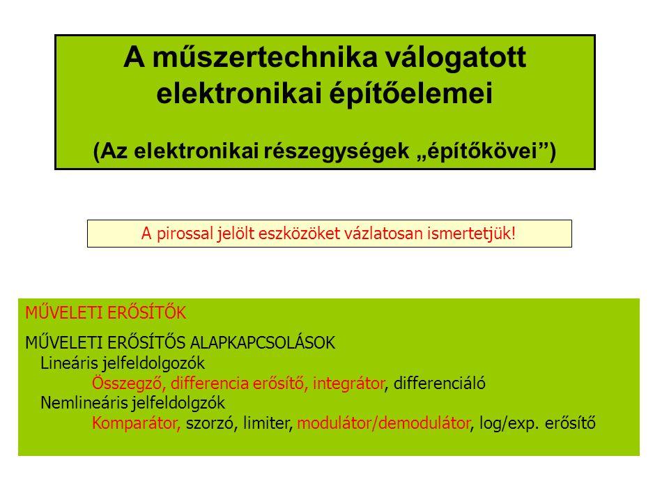 """A műszertechnika válogatott elektronikai építőelemei (Az elektronikai részegységek """"építőkövei ) MŰVELETI ERŐSÍTŐK MŰVELETI ERŐSÍTŐS ALAPKAPCSOLÁSOK Lineáris jelfeldolgozók Összegző, differencia erősítő, integrátor, differenciáló Nemlineáris jelfeldolgzók Komparátor, szorzó, limiter, modulátor/demodulátor, log/exp."""