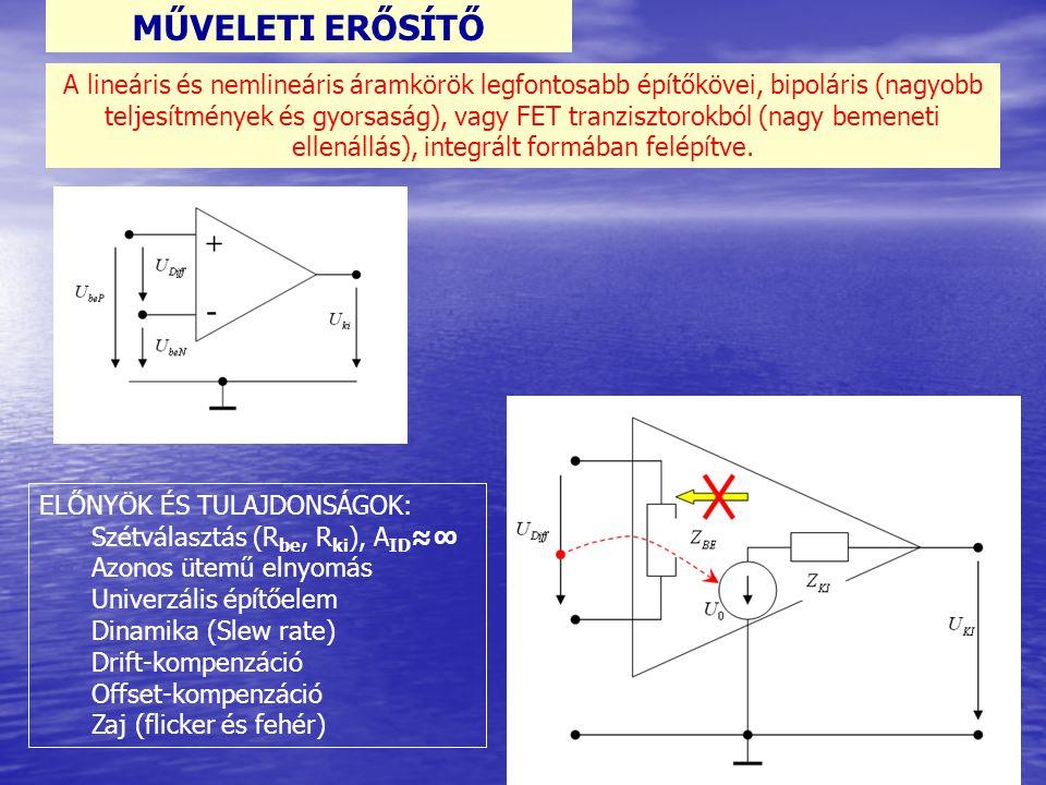 MŰVELETI ERŐSÍTŐ A lineáris és nemlineáris áramkörök legfontosabb építőkövei, bipoláris (nagyobb teljesítmények és gyorsaság), vagy FET tranzisztorokból (nagy bemeneti ellenállás), integrált formában felépítve.
