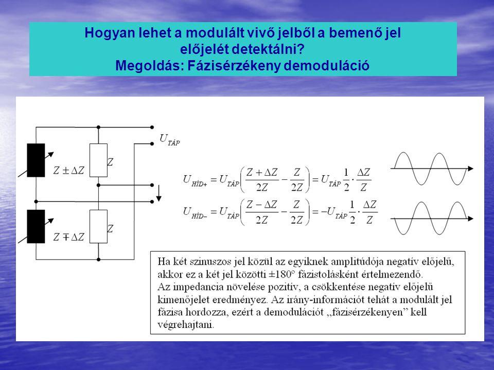 Hogyan lehet a modulált vivő jelből a bemenő jel előjelét detektálni.