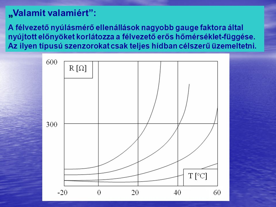 """"""" """"Valamit valamiért : A félvezető nyúlásmérő ellenállások nagyobb gauge faktora által nyújtott előnyöket korlátozza a félvezető erős hőmérséklet-függése."""