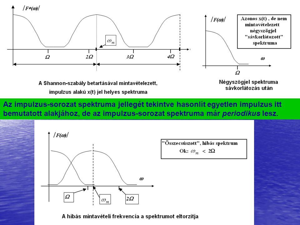 Az impulzus-sorozat spektruma jellegét tekintve hasonlít egyetlen impulzus itt bemutatott alakjához, de az impulzus-sorozat spektruma már periodikus lesz.