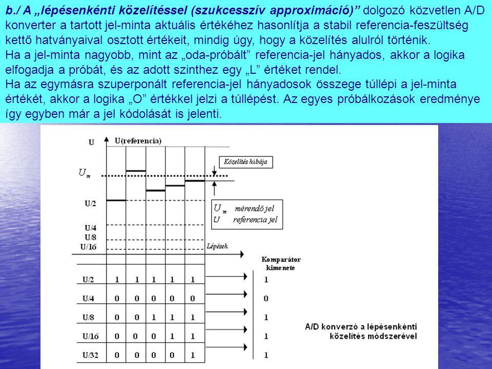 """b./ A """"lépésenkénti közelítéssel (szukcesszív approximáció) dolgozó közvetlen A/D konverter a tartott jel-minta aktuális értékéhez hasonlítja a stabil referencia-feszültség kettő hatványaival osztott értékeit, mindig úgy, hogy a közelítés alulról történik."""