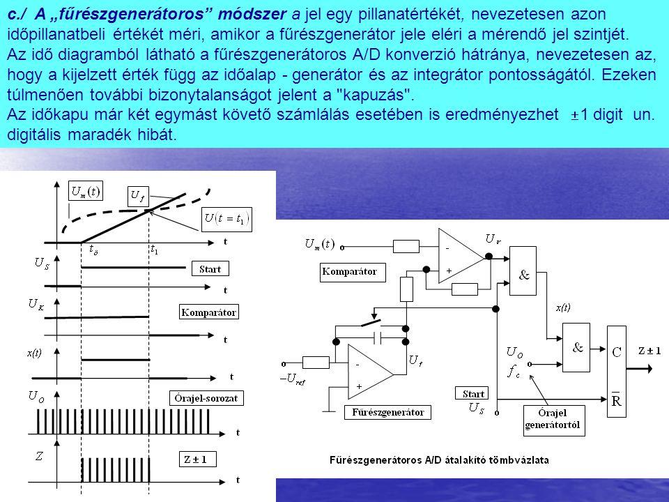 """c./ A """"fűrészgenerátoros módszer a jel egy pillanatértékét, nevezetesen azon időpillanatbeli értékét méri, amikor a fűrészgenerátor jele eléri a mérendő jel szintjét."""