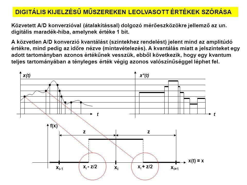 DIGITÁLIS KIJELZÉSŰ MŰSZEREKEN LEOLVASOTT ÉRTÉKEK SZÓRÁSA Közvetett A/D konverzióval (átalakítással) dolgozó mérőeszközökre jellemző az un.