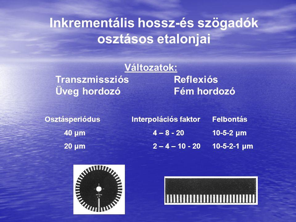 Inkrementális hossz-és szögadók osztásos etalonjai Változatok: TranszmissziósReflexiós Üveg hordozóFém hordozó Osztásperiódus Interpolációs faktorFelbontás 40 μm4 – 8 - 2010-5-2 μm 20 μm2 – 4 – 10 - 2010-5-2-1 μm