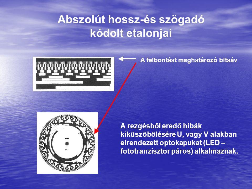 A felbontást meghatározó bitsáv Abszolút hossz-és szögadó kódolt etalonjai A rezgésből eredő hibák kiküszöbölésére U, vagy V alakban elrendezett optokapukat (LED – fototranzisztor páros) alkalmaznak.
