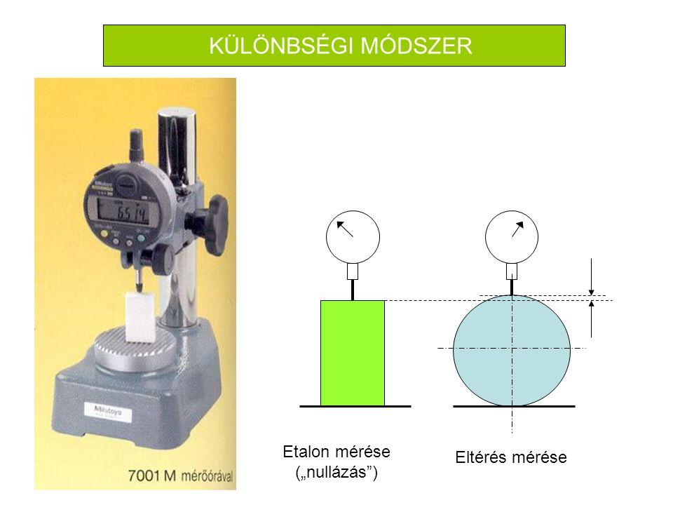 """KÜLÖNBSÉGI MÓDSZER Etalon mérése (""""nullázás ) Eltérés mérése"""