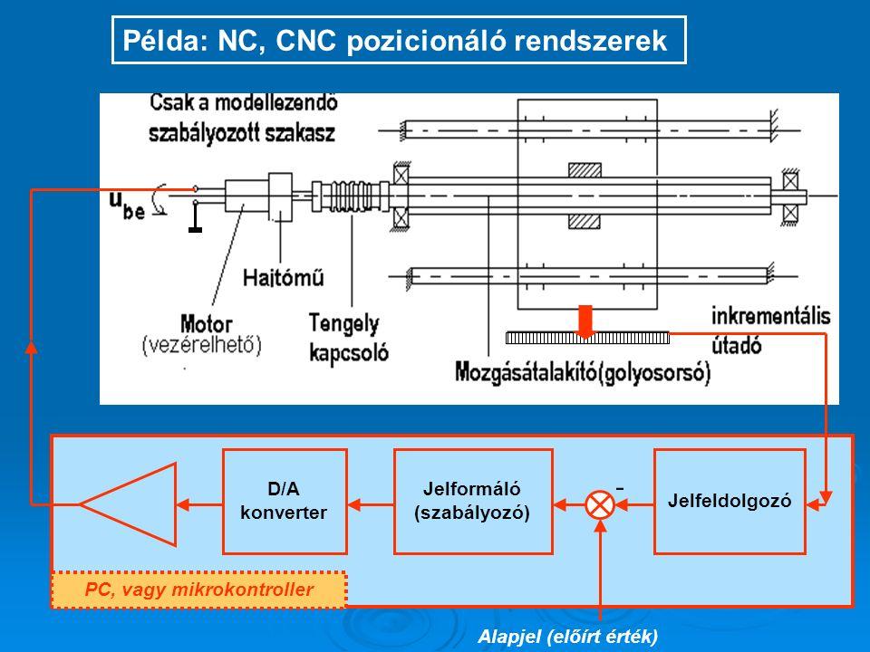 Aktív csapágyazás (N>20.000/min) Pl.: Lézer TV poligon tükre, spec.