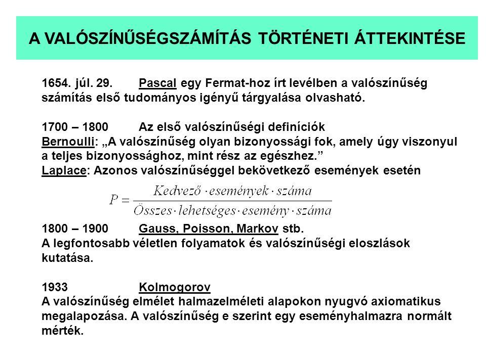 A VALÓSZÍNŰSÉGSZÁMÍTÁS TÖRTÉNETI ÁTTEKINTÉSE 1654.