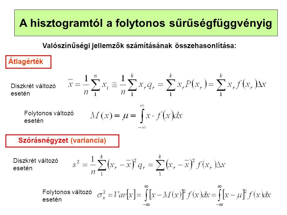 A hisztogramtól a folytonos sűrűségfüggvényig Valószínűségi jellemzők számításának összehasonlítása: Átlagérték Szórásnégyzet (variancia) Diszkrét változó esetén Folytonos változó esetén Diszkrét változó esetén Folytonos változó esetén