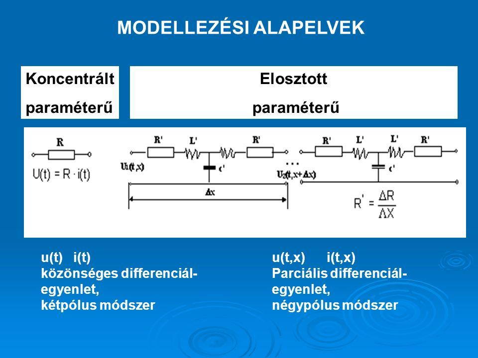 MODELLEZÉSI ALAPELVEK u(t) i(t) közönséges differenciál- egyenlet, kétpólus módszer u(t,x) i(t,x) Parciális differenciál- egyenlet, négypólus módszer Koncentrált paraméterű Elosztott paraméterű