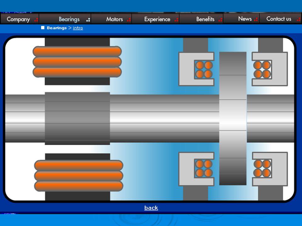 ABSZTRAKT MODELLEK Műveletek az absztrakt matematikai modellekkel (Dinamikai tulajdonságok vizsgálata) Időtartományban Gerjesztetlen (autonóm) rendszer Gerjesztett rendszer Operátor (frekvencia) tartományban Gerjesztetlen rendszer Gerjesztett (harmonikus összetevőkre bontható jelek)