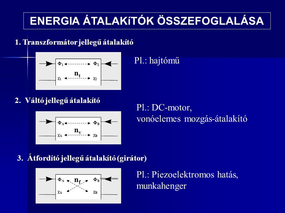 2.Váltó jellegű átalakító ENERGIA ÁTALAKíTÓK ÖSSZEFOGLALÁSA 1.