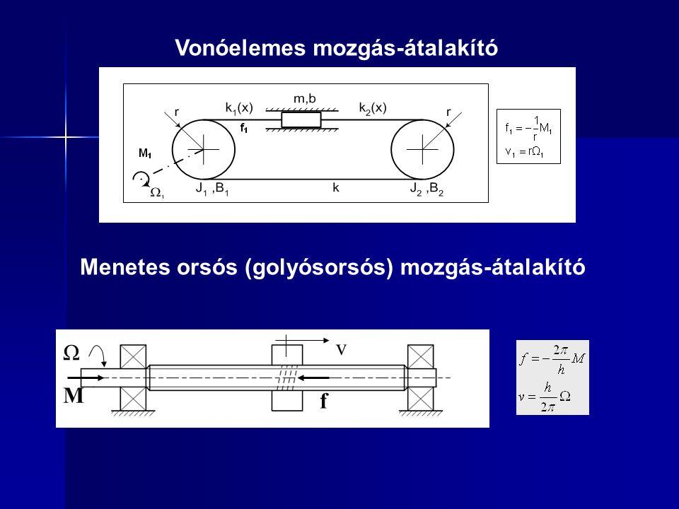 Vonóelemes mozgás-átalakító Menetes orsós (golyósorsós) mozgás-átalakító v f Ω M