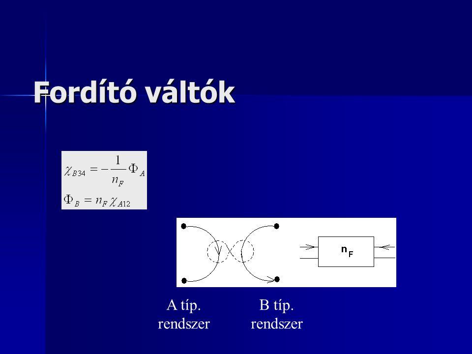 Fordító váltók A típ. rendszer B típ. rendszer