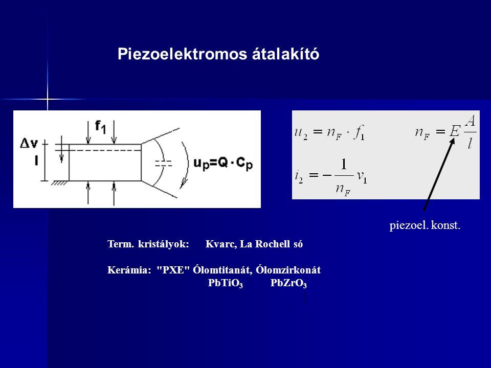 Piezoelektromos átalakító piezoel. konst. Term.