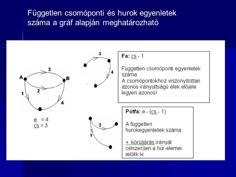 Független csomóponti és hurok egyenletek száma a gráf alapján meghatározható