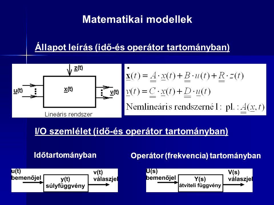 Állapot leírás (idő-és operátor tartományban) Matematikai modellek Időtartományban Operátor (frekvencia) tartományban I/O szemlélet (idő-és operátor tartományban)