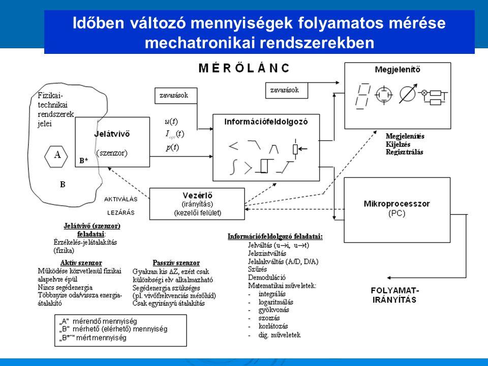 Időben változó mennyiségek folyamatos mérése mechatronikai rendszerekben