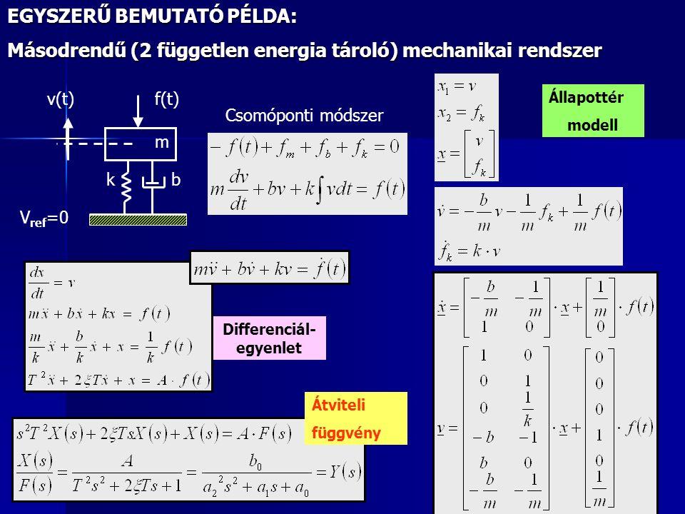 EGYSZERŰ BEMUTATÓ PÉLDA: Másodrendű (2 független energia tároló) mechanikai rendszer f(t)v(t) V ref =0 kb m Állapottér modell Átviteli függvény Differenciál- egyenlet Csomóponti módszer