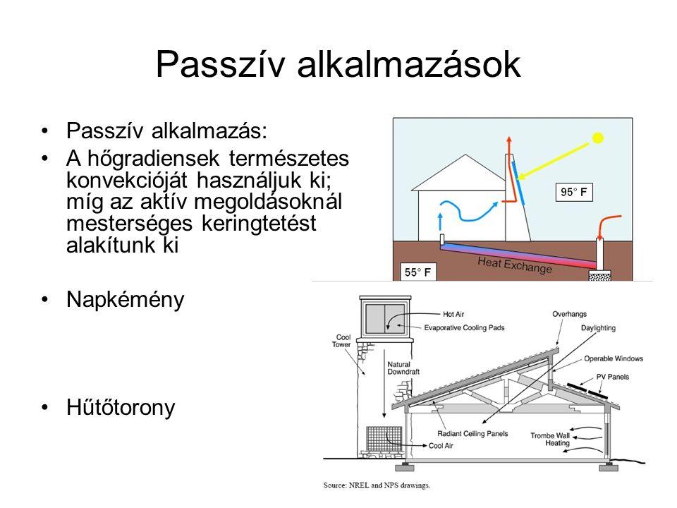 Passzív alkalmazások Passzív alkalmazás: A hőgradiensek természetes konvekcióját használjuk ki; míg az aktív megoldásoknál mesterséges keringtetést alakítunk ki Napkémény Hűtőtorony