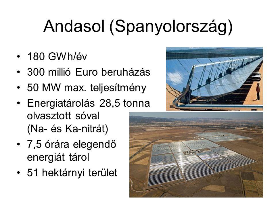 Andasol (Spanyolország) 180 GWh/év 300 millió Euro beruházás 50 MW max.
