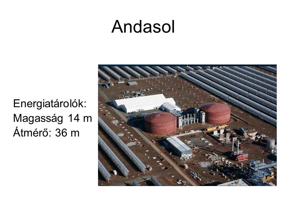 Andasol Energiatárolók: Magasság 14 m Átmérő: 36 m