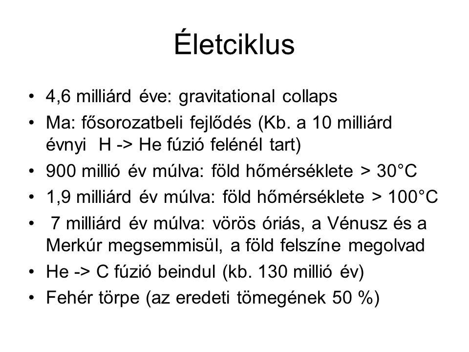 Életciklus 4,6 milliárd éve: gravitational collaps Ma: fősorozatbeli fejlődés (Kb.