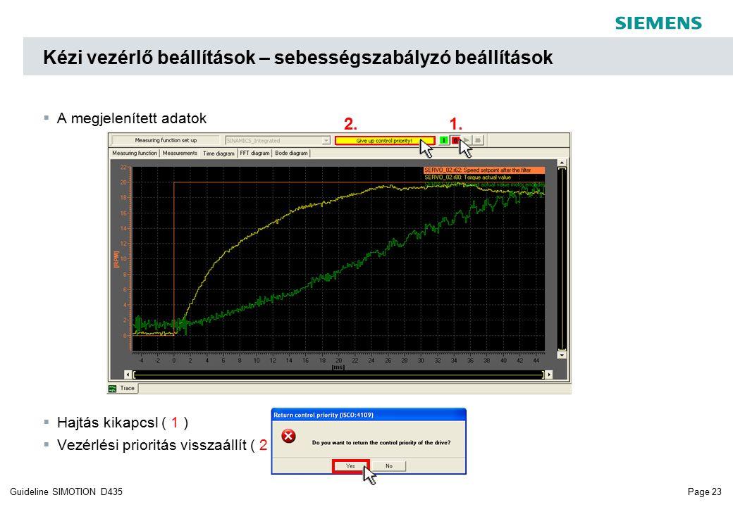 Page 23Guideline SIMOTION D435  A megjelenített adatok  Hajtás kikapcsl ( 1 )  Vezérlési prioritás visszaállít ( 2 ) Kézi vezérlő beállítások – sebességszabályzó beállítások 2.