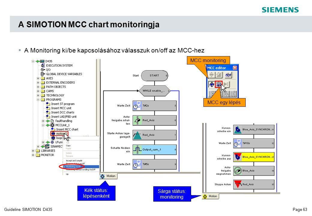 Page 63Guideline SIMOTION D435 A SIMOTION MCC chart monitoringja  A Monitoring ki/be kapcsolásához válasszuk on/off az MCC-hez Kék státus: lépésenként Sárga státus: monitoring MCC egy lépés MCC monitoring