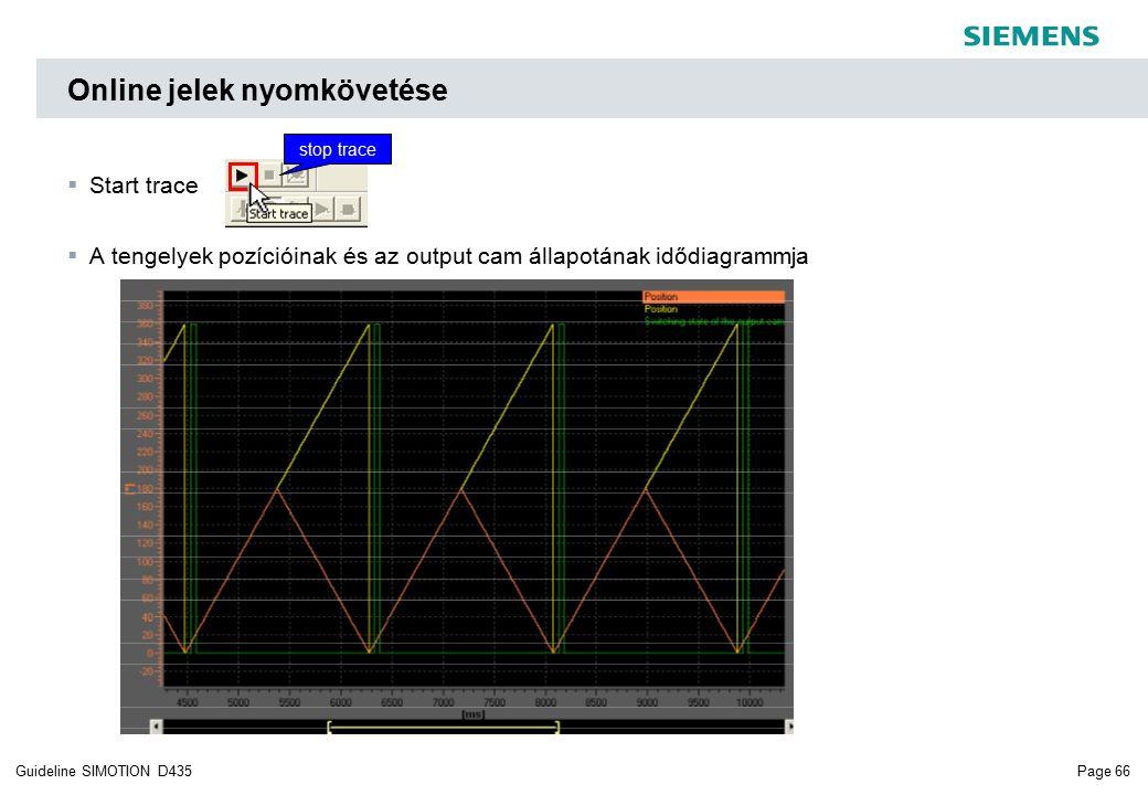 Page 66Guideline SIMOTION D435 Online jelek nyomkövetése  Start trace  A tengelyek pozícióinak és az output cam állapotának idődiagrammja stop trace