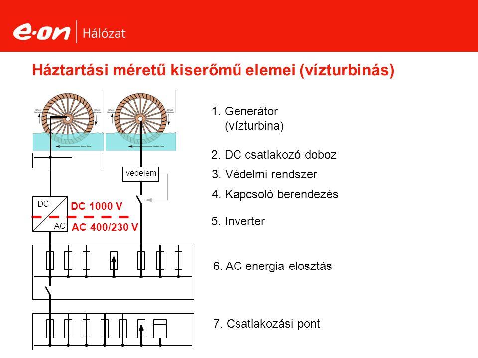Háztartási méretű kiserőmű elemei (vízturbinás) 2.