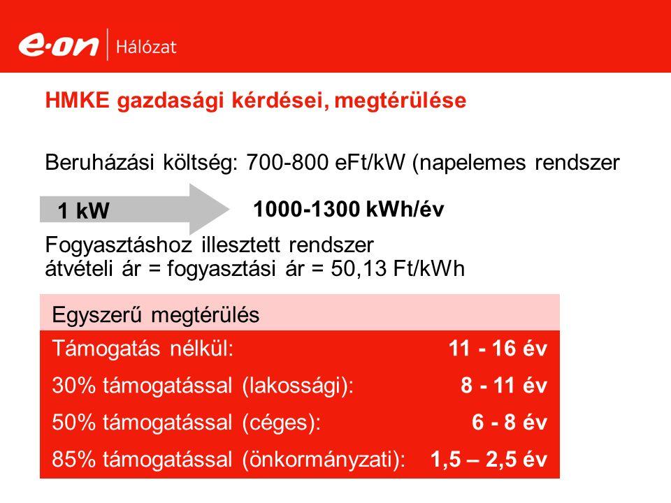 HMKE gazdasági kérdései, megtérülése Beruházási költség: 700-800 eFt/kW (napelemes rendszer Fogyasztáshoz illesztett rendszer átvételi ár = fogyasztási ár = 50,13 Ft/kWh 1 kW 1000-1300 kWh/év Egyszerű megtérülés 11 - 16 évTámogatás nélkül: 8 - 11 év30% támogatással (lakossági): 6 - 8 év50% támogatással (céges): 1,5 – 2,5 év85% támogatással (önkormányzati):