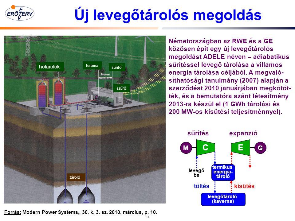 13 Új levegőtárolós megoldás Forrás: Modern Power Systems,, 30.