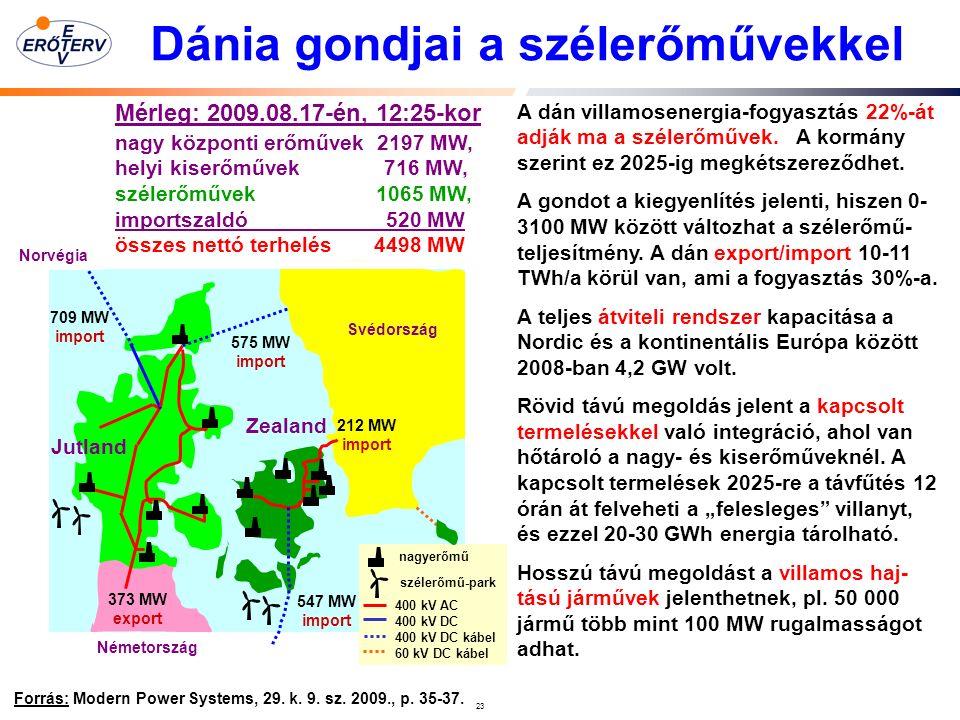 23 Dánia gondjai a szélerőművekkel Forrás: Modern Power Systems, 29.