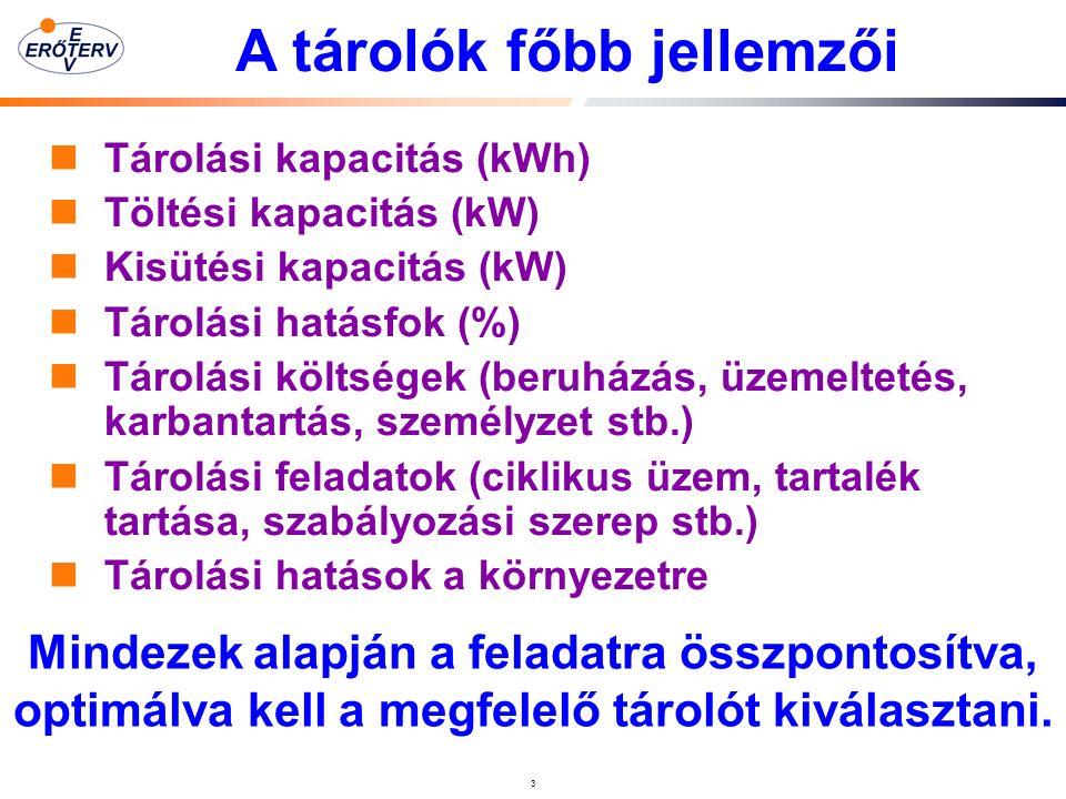 14 Összetett energiatároló rendszer Forrás: Brennstoff-Wärme-Kraft, 61.