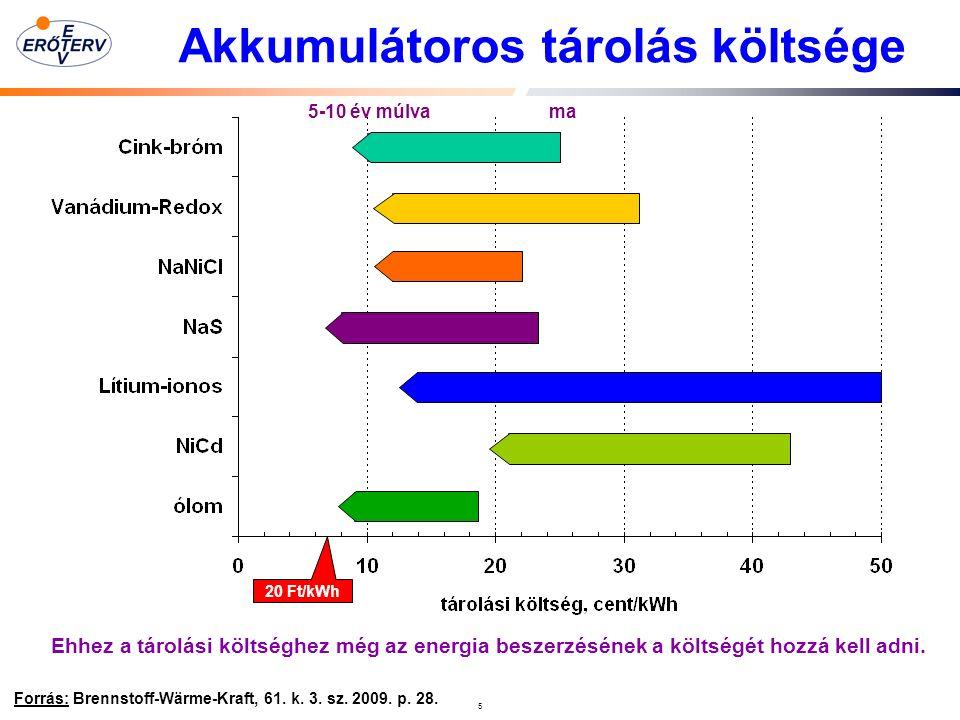 5 Akkumulátoros tárolás költsége Forrás: Brennstoff-Wärme-Kraft, 61.