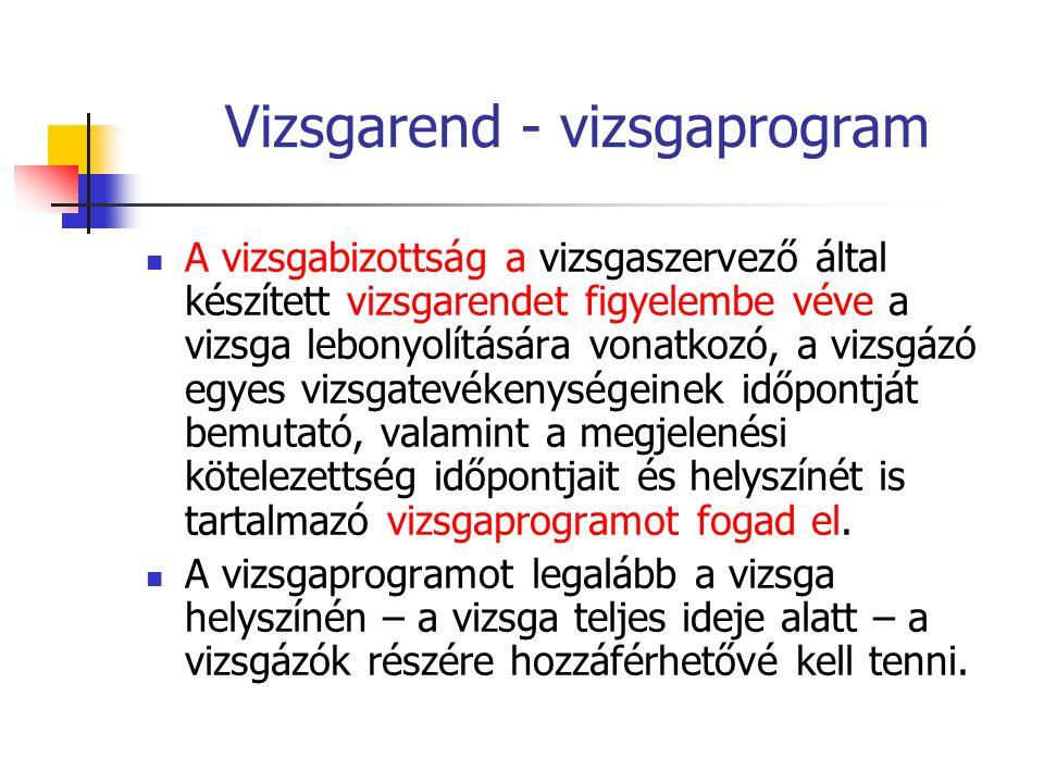 Vizsgarend - vizsgaprogram A vizsgabizottság a vizsgaszervező által készített vizsgarendet figyelembe véve a vizsga lebonyolítására vonatkozó, a vizsg