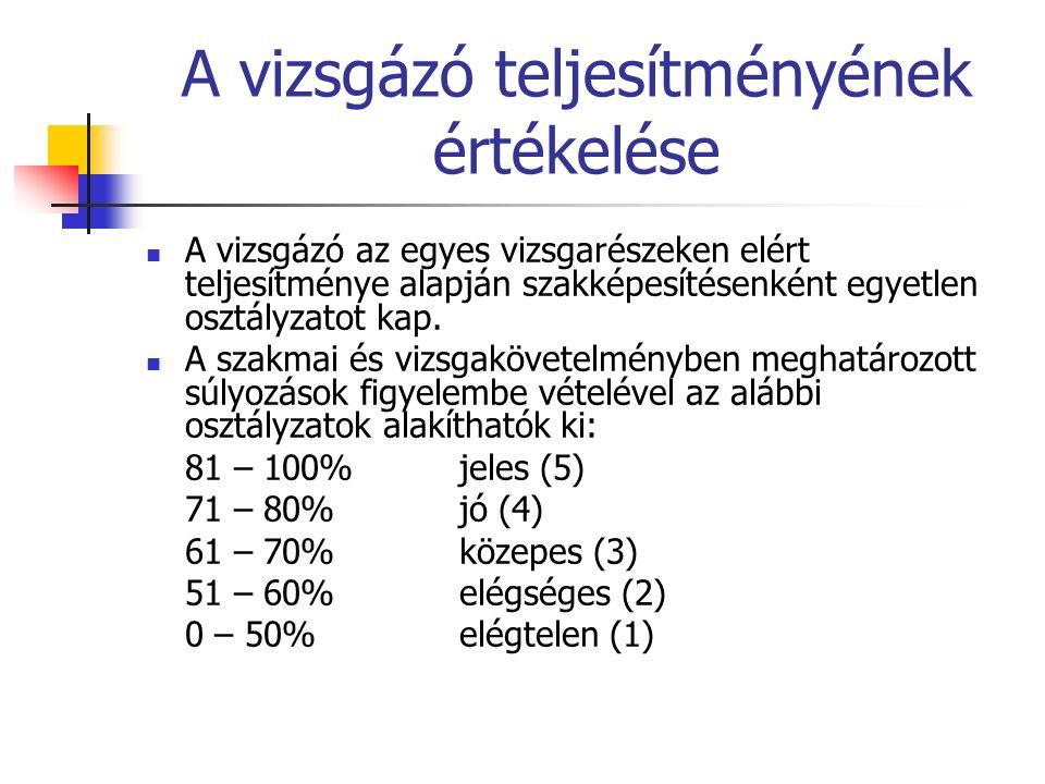 A vizsgázó teljesítményének értékelése A vizsgázó az egyes vizsgarészeken elért teljesítménye alapján szakképesítésenként egyetlen osztályzatot kap. A