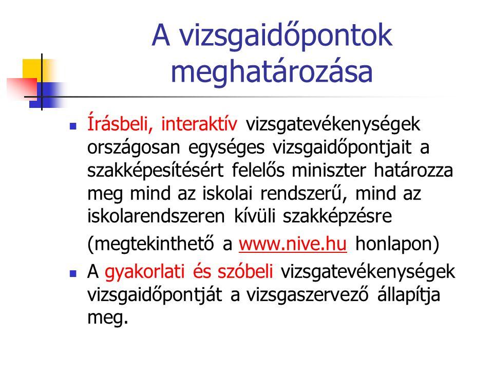 A vizsgaidőpontok meghatározása Írásbeli, interaktív vizsgatevékenységek országosan egységes vizsgaidőpontjait a szakképesítésért felelős miniszter határozza meg mind az iskolai rendszerű, mind az iskolarendszeren kívüli szakképzésre (megtekinthető a www.nive.hu honlapon)www.nive.hu A gyakorlati és szóbeli vizsgatevékenységek vizsgaidőpontját a vizsgaszervező állapítja meg.