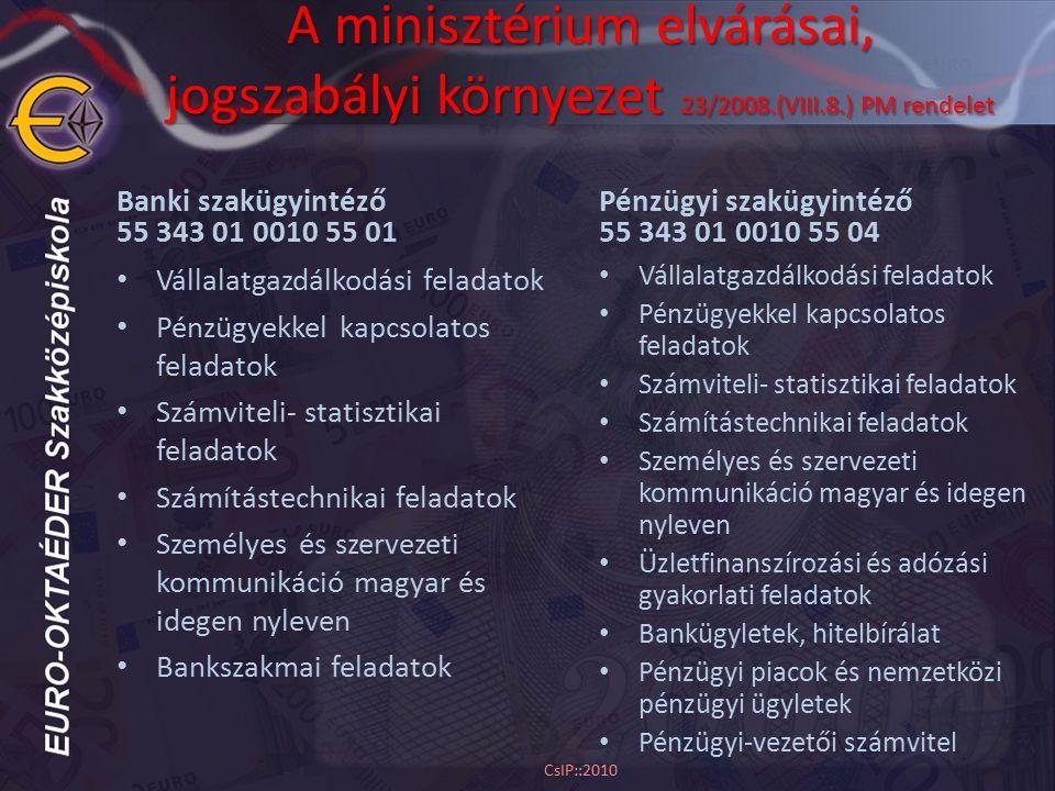 A minisztérium elvárásai, jogszabályi környezet 23/2008.(VIII.8.) PM rendelet Banki szakügyintéző 55 343 01 0010 55 01 Vállalatgazdálkodási feladatok Pénzügyekkel kapcsolatos feladatok Számviteli- statisztikai feladatok Számítástechnikai feladatok Személyes és szervezeti kommunikáció magyar és idegen nyleven Bankszakmai feladatok Pénzügyi szakügyintéző 55 343 01 0010 55 04 Vállalatgazdálkodási feladatok Pénzügyekkel kapcsolatos feladatok Számviteli- statisztikai feladatok Számítástechnikai feladatok Személyes és szervezeti kommunikáció magyar és idegen nyleven Üzletfinanszírozási és adózási gyakorlati feladatok Bankügyletek, hitelbírálat Pénzügyi piacok és nemzetközi pénzügyi ügyletek Pénzügyi-vezetői számvitel CsIP::2010