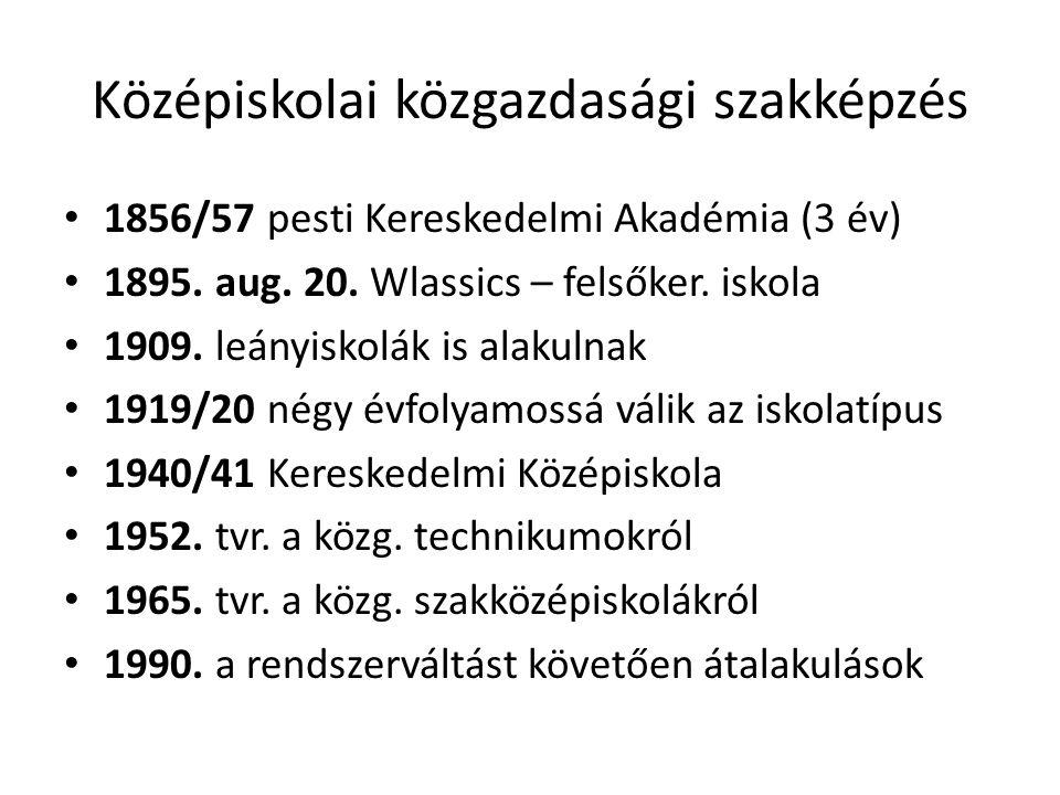 Középiskolai közgazdasági szakképzés 1856/57 pesti Kereskedelmi Akadémia (3 év) 1895.